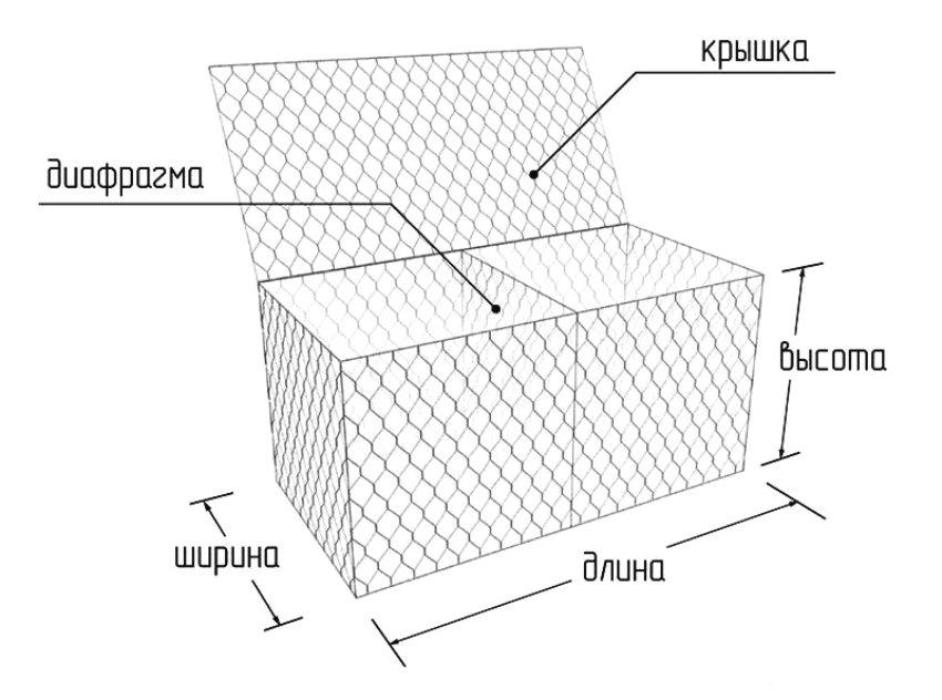 Схема прямоугольного габиона