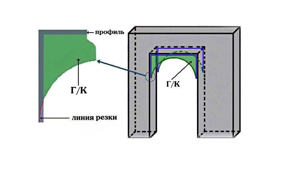 Разметка деталей арки