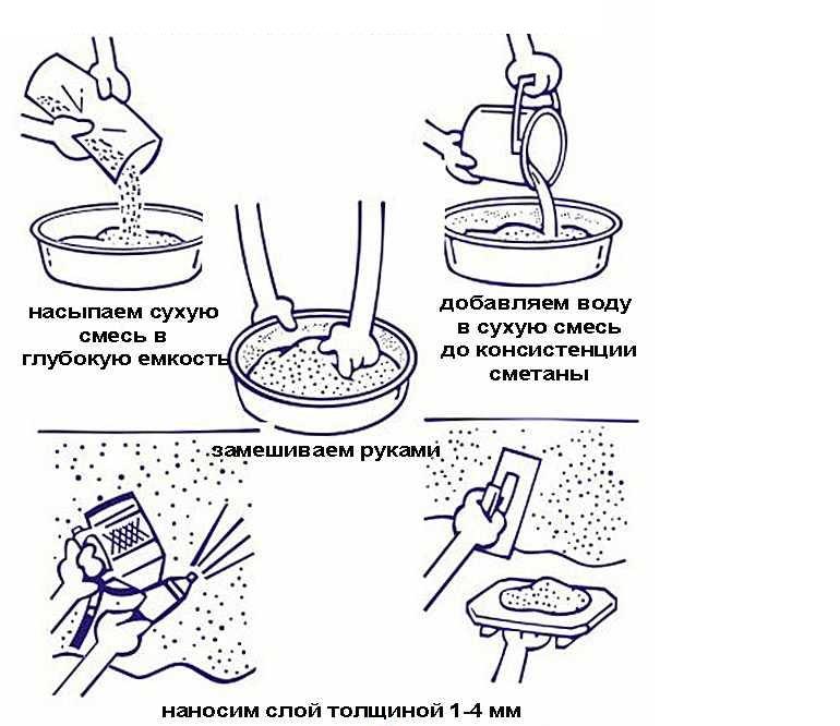 Этапы нанесения и замешивания жидких обоев