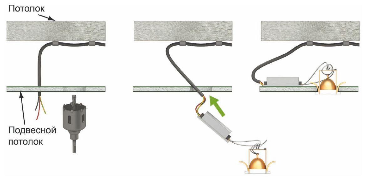 Схема организации освещения