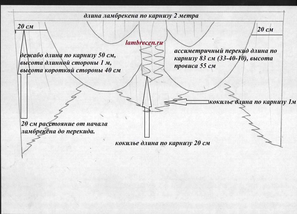 Схема пошива ламбрекена