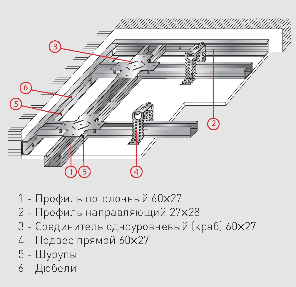 Схема потолка из гипсокартона