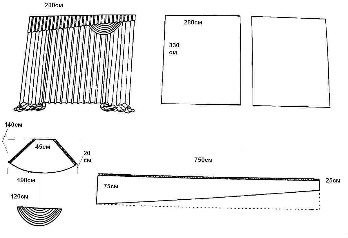 Выкройка стандартных штор