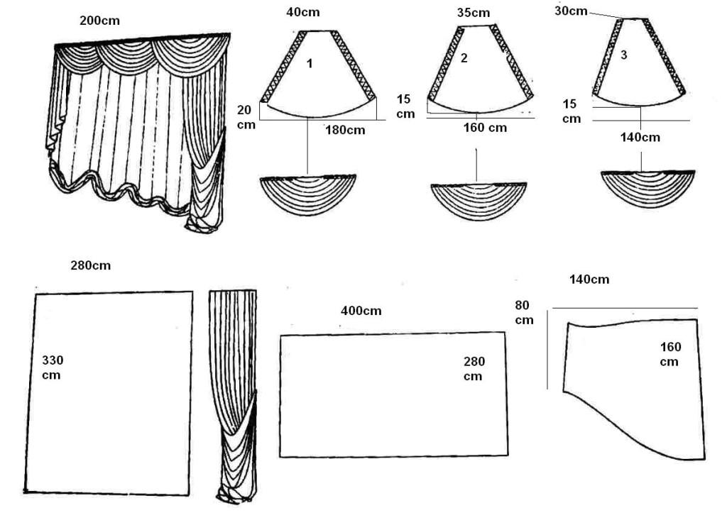 Схема мягких ламбрекенов