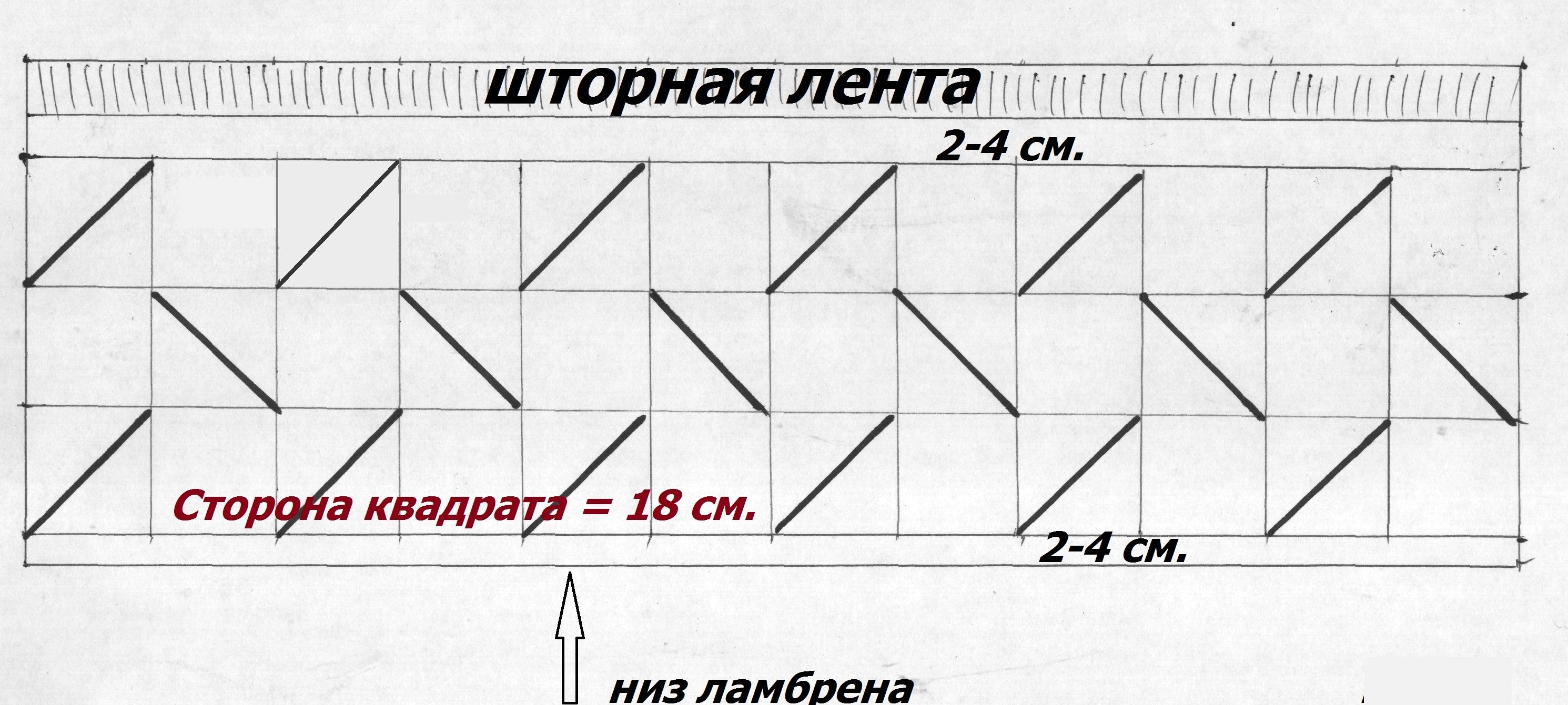 Схема шторной ленты