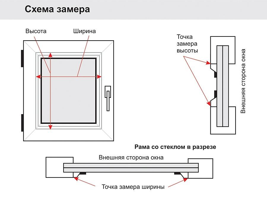 Схема замера для рулонных жалюзи на пластиковые окна
