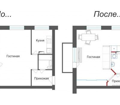 Схема объединения кухни и жилой комнаты