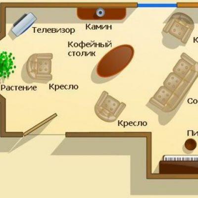 пример арсположения мебели в гостиной по фен-шуй