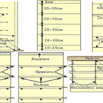 Схема изготовления римских штор