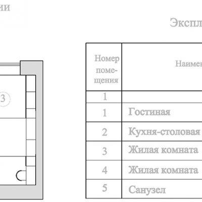 Таблиза перепланировки плана
