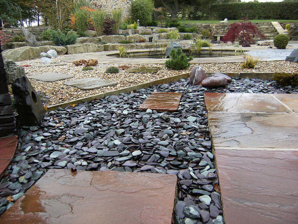 Каменная плитка в ландшафтном дизайне