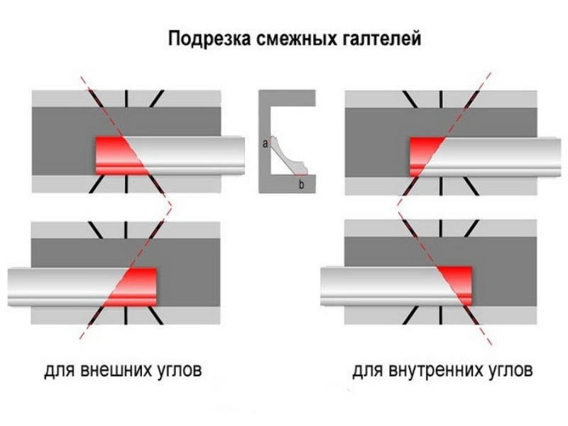 Схема подрезки двух смежных плинтусов