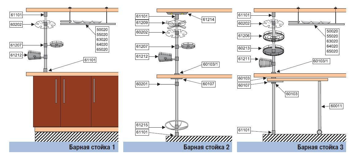 Схема установки барной стойки в гостиной