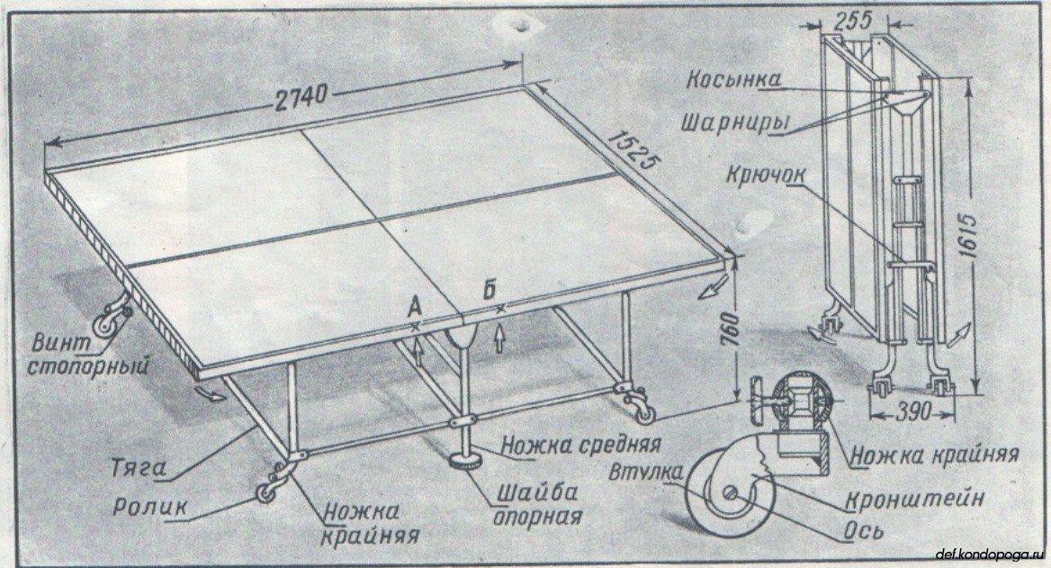 Схема стола для настольного тенниса