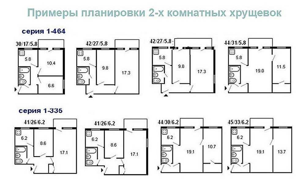 """Варианты планировки двухкомнатных """"хрущевок"""""""