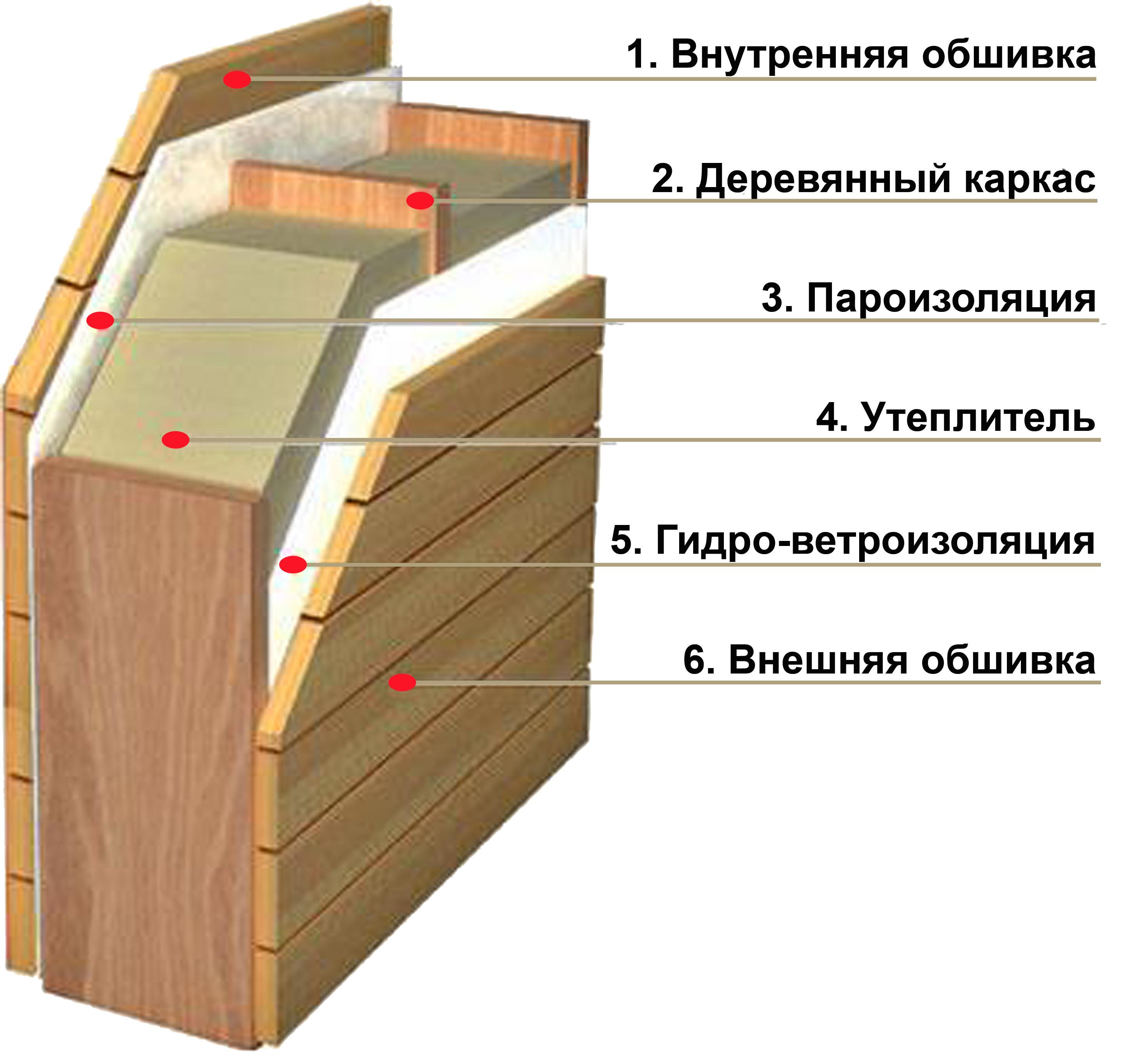 ПВХ-панели для отделки стен в коридоре