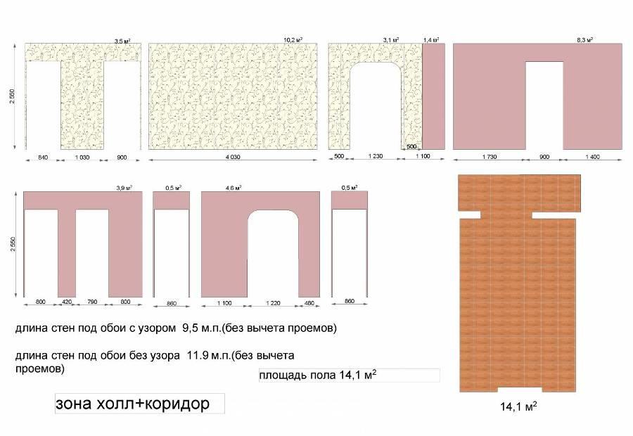 Пример расчета обоев на комнату