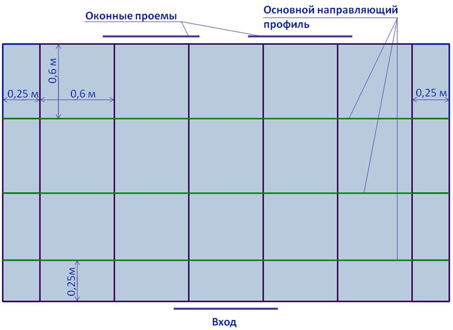 Схема потолочной разметки под крепление гипсокартона