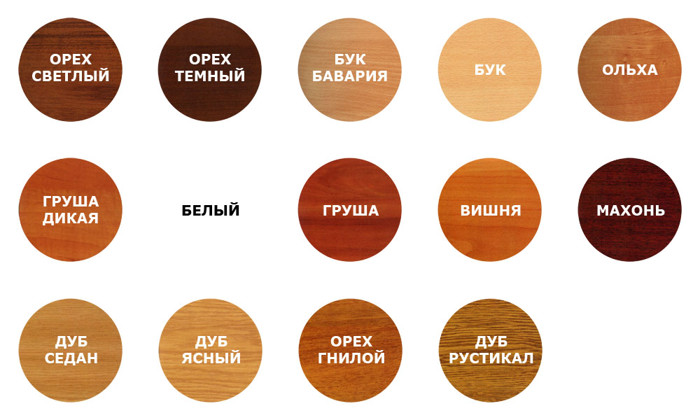 Варианты цвета и фактуры ламината