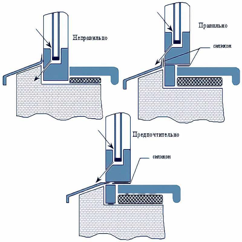 Схема установки оконного отлива