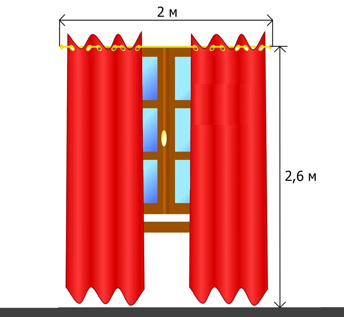 Расчет ткани по карнизу