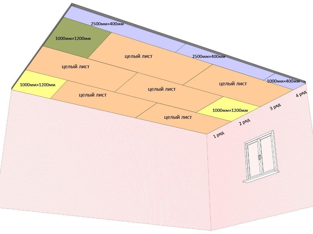 Расчет подшивного потолка