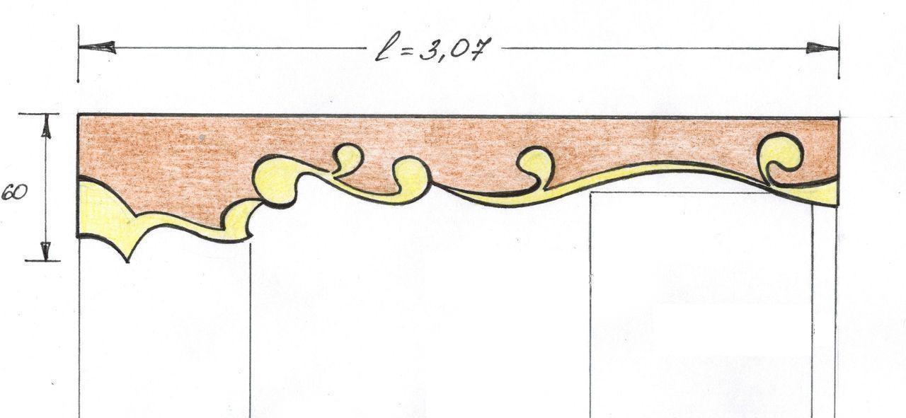 Схема изготовления бандо