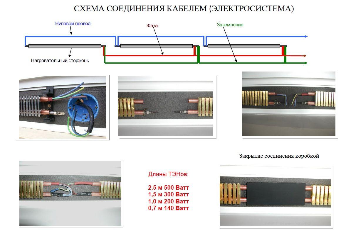 Схема соединения кабелем