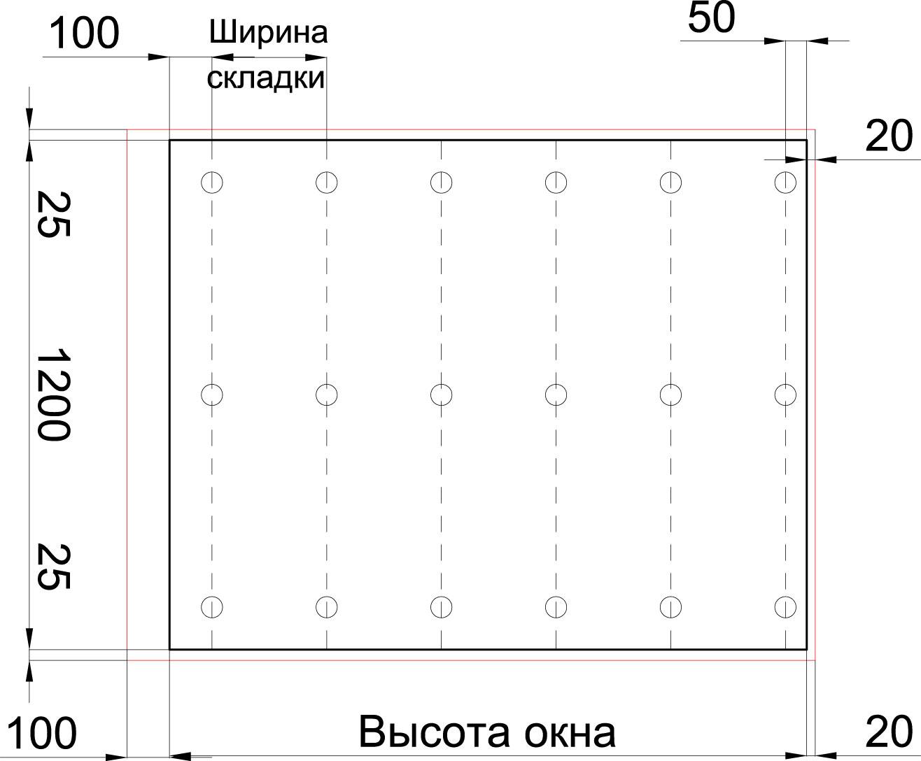 Схема выкройка римских штор