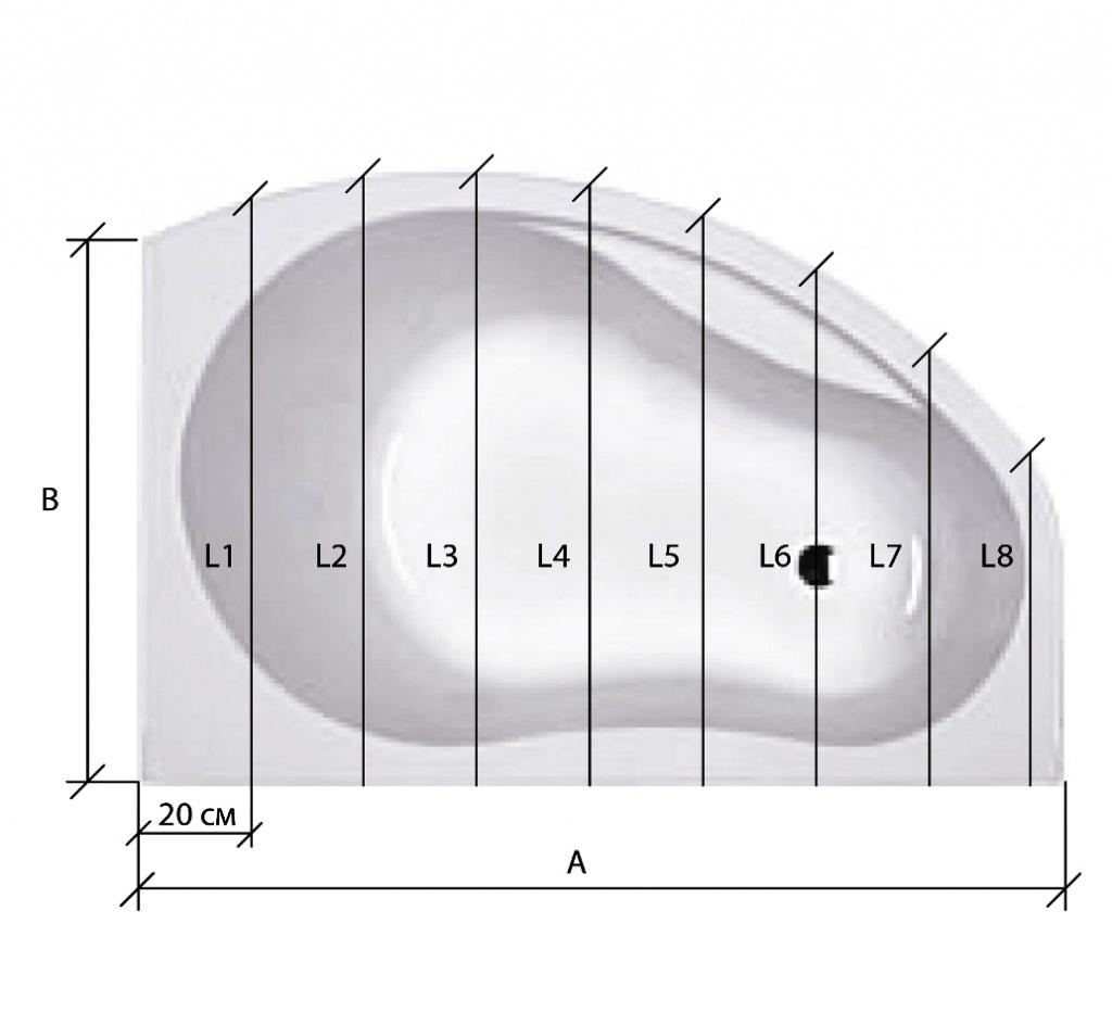 Схема замера карниза на асимметричную ванну