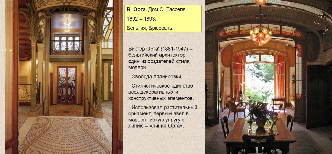 Архитектура и лампа Орта в стиле модерн