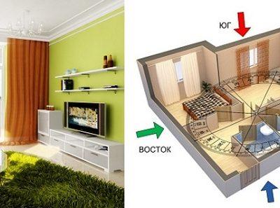 Расположение квартиры по фен-шуй
