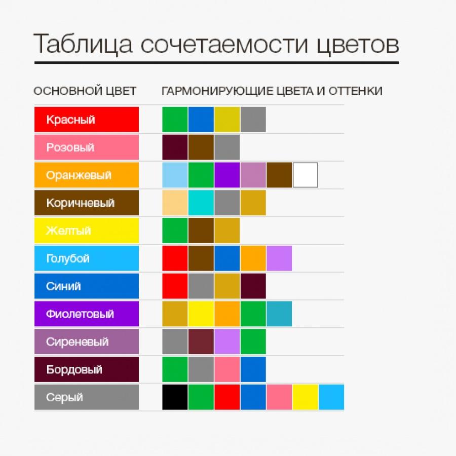 Таблица сочетаемости некоторых цветов