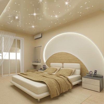 Лампы на потолке