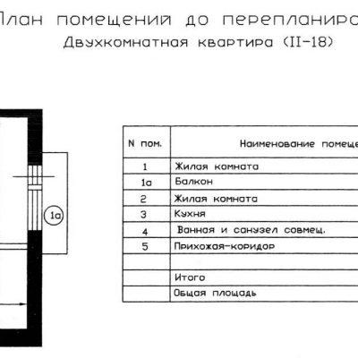 Подробный план