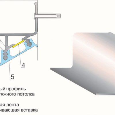Алюминиевый потолок