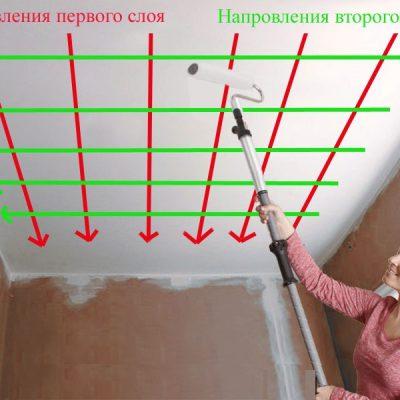 Как красить потолок